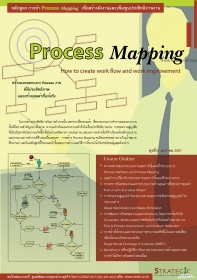 Process Mapping : How to Create Work Flow and Improvement