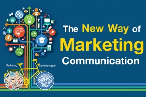 The New Way of Marketing Communication