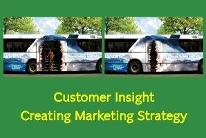 Customer Insight Creating Marketing Strategy